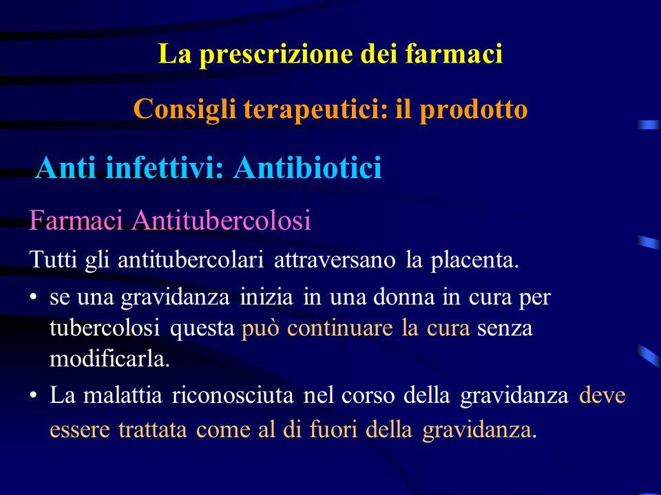La prescrizione dei farmaci Anti infettivi: Antibiotici Consigli terapeutici: il prodotto Farmaci Antitubercolosi Tutti gli antitubercolari attraversano la placenta.