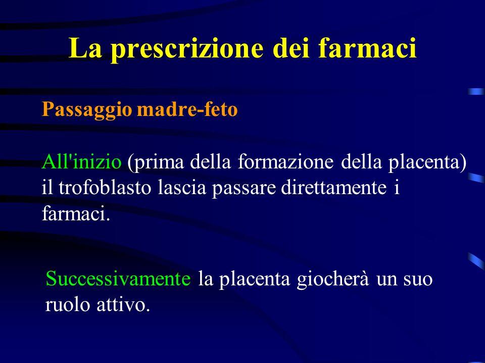 La prescrizione dei farmaci Il passaggio attraverso la placenta viene influenzato da: l età della placenta la dinamica della diffusione il metabolismo della placenta la proteinemia fetale con accumulo, nel feto, di farmaci fortemente legati alle proteine plasmatiche.