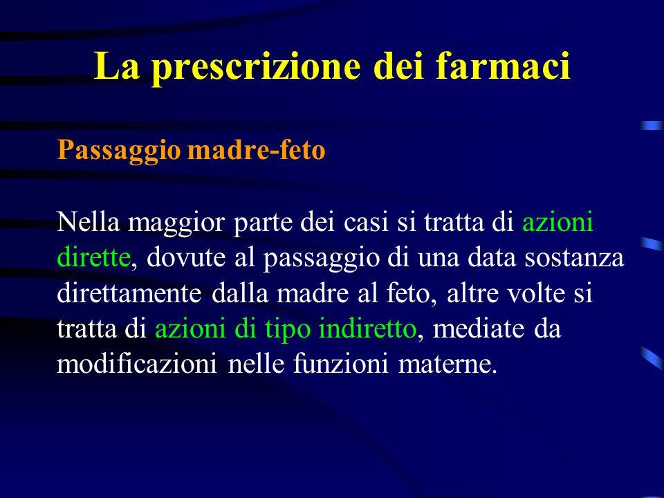 La prescrizione dei farmaci Passaggio madre-feto Esempi di farmacologia positiva materno-fetale, - la somministrazione di corticosteroidi alla madre - la somministrazione di desametasone (iperplasia surrenale congenita) - la somministrazione di digossina o di farmaci anti-aritmici alla madre - la somministrazione di antibiotici alla madre