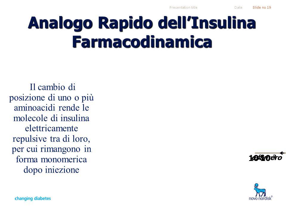 Presentation titleSlide no 19Date Analogo Rapido dellInsulina Farmacodinamica Il cambio di posizione di uno o più aminoacidi rende le molecole di insu