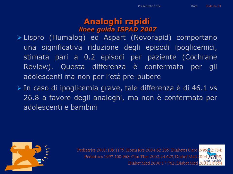 Presentation titleSlide no 23Date Analoghi rapidi linee guida ISPAD 2007 Lispro (Humalog) ed Aspart (Novorapid) comportano una significativa riduzione