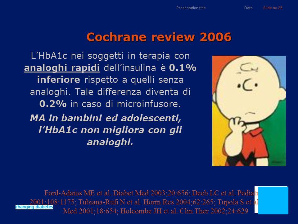 Presentation titleSlide no 25Date Cochrane review 2006 LHbA1c nei soggetti in terapia con analoghi rapidi dellinsulina è 0.1% inferiore rispetto a que