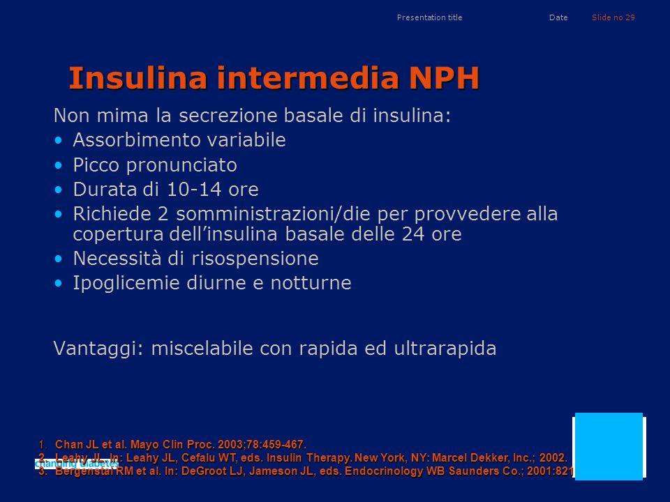 Presentation titleSlide no 29Date Insulina intermedia NPH Non mima la secrezione basale di insulina: Assorbimento variabile Picco pronunciato Durata d