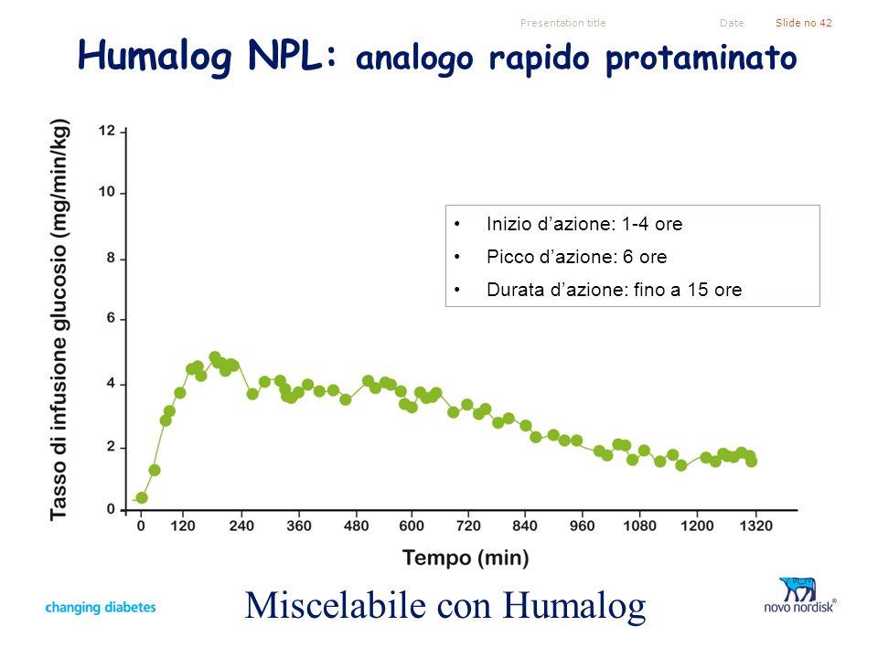 Presentation titleSlide no 42Date Humalog NPL: analogo rapido protaminato Inizio dazione: 1-4 ore Picco dazione: 6 ore Durata dazione: fino a 15 ore M