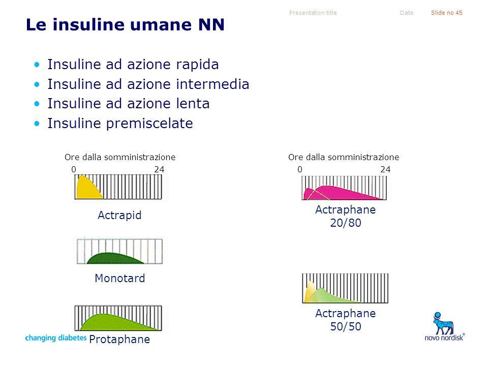 Presentation titleSlide no 45Date Le insuline umane NN Insuline ad azione rapida Insuline ad azione intermedia Insuline ad azione lenta Insuline premi