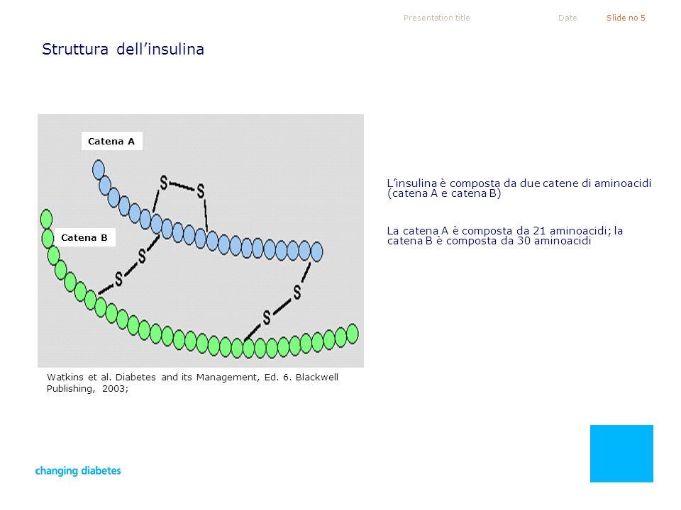 Presentation titleSlide no 5Date Struttura dellinsulina Linsulina è composta da due catene di aminoacidi (catena A e catena B) La catena A è composta
