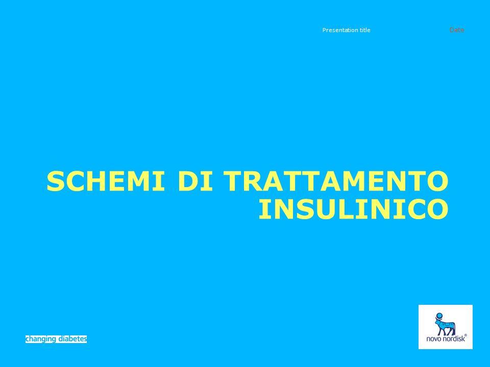 Presentation title Date SCHEMI DI TRATTAMENTO INSULINICO