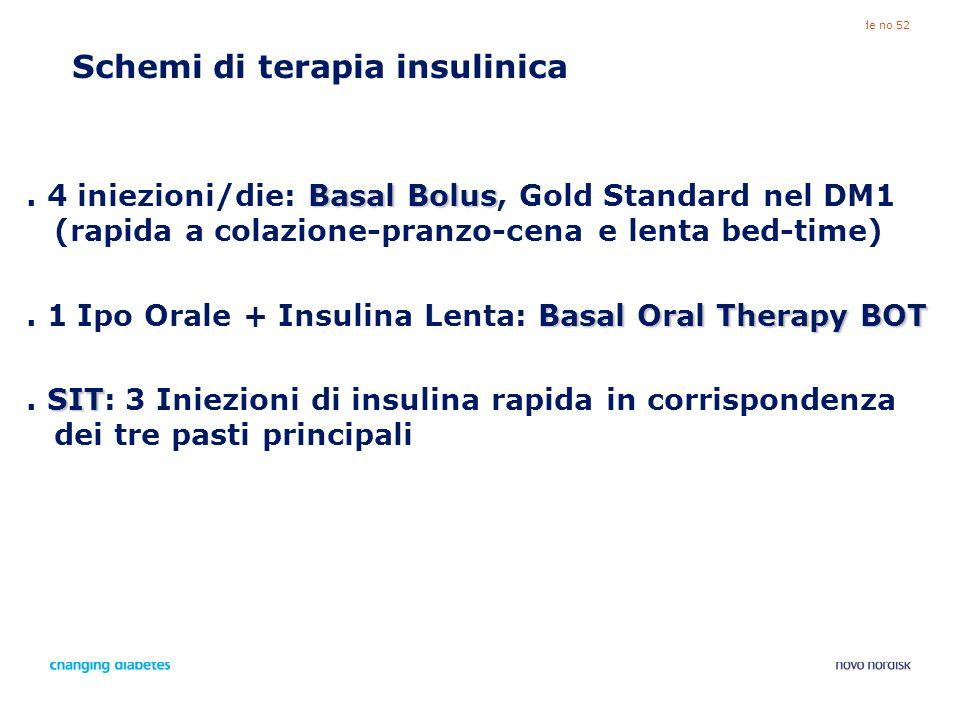 Presentation titleSlide no 52Date Schemi di terapia insulinica Basal Bolus. 4 iniezioni/die: Basal Bolus, Gold Standard nel DM1 (rapida a colazione-pr