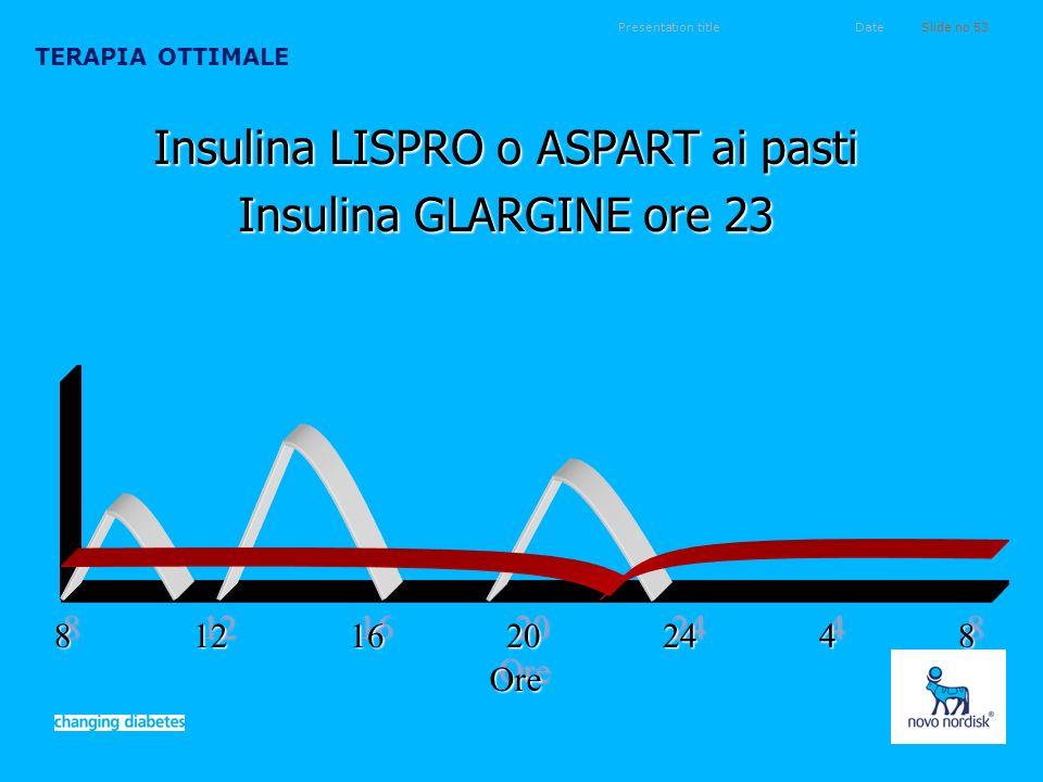Presentation titleSlide no 53Date 8 12 16 20 24 4 8 OreOre TERAPIA OTTIMALE Insulina LISPRO o ASPART ai pasti Insulina GLARGINE ore 23