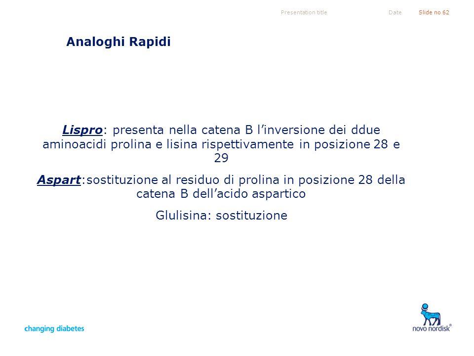 Presentation titleSlide no 62Date Analoghi Rapidi Lispro: presenta nella catena B linversione dei ddue aminoacidi prolina e lisina rispettivamente in