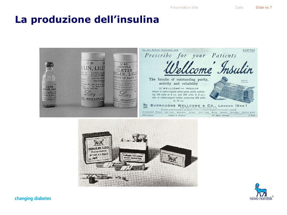 Presentation titleSlide no 28Date Insuline basali: le scelte Principio attivoNome commerciale GlargineLantus ® DetemirLevemir ® Insulina NPHHumulin I ®