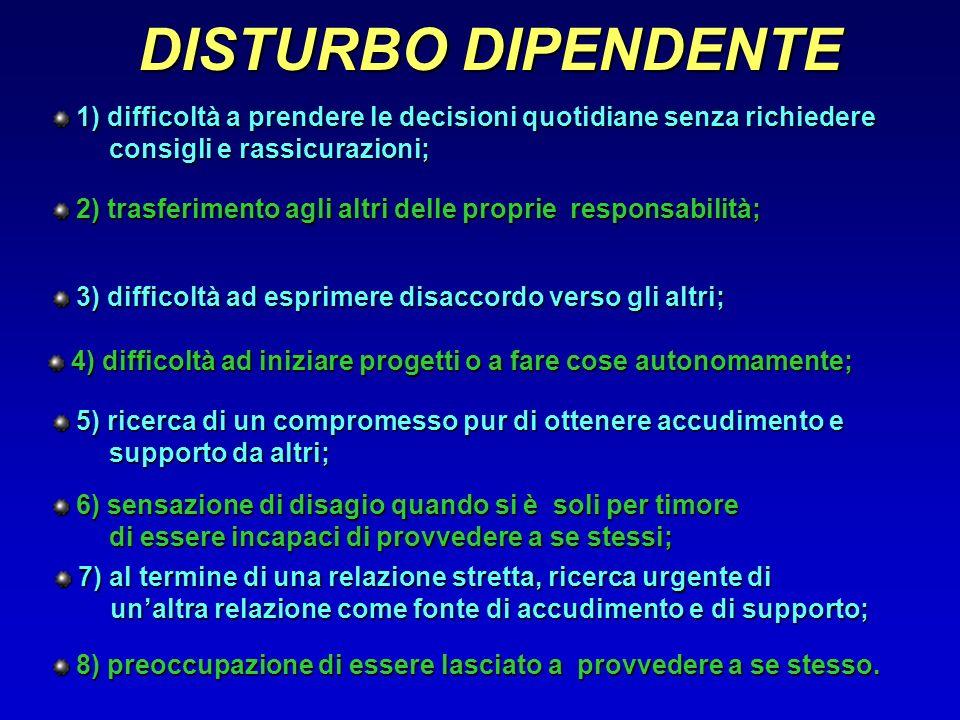DISTURBO EVITANTE DISTURBO EVITANTE 1) EVITA ATTIVITà LAVORATIVE CHE IMPLICANO UN SIGNIFICATIVO CONTATTO INTERPERSONALE, POICHE TEME DIESSERE CRITICATO, DISAPPROVATO, O RIFIUTATO 1) EVITA ATTIVITà LAVORATIVE CHE IMPLICANO UN SIGNIFICATIVO CONTATTO INTERPERSONALE, POICHE TEME DIESSERE CRITICATO, DISAPPROVATO, O RIFIUTATO 2) è riluttante nellentrare inrelazione con persone, a meno che non sia certo di piacere; 2) è riluttante nellentrare inrelazione con persone, a meno che non sia certo di piacere; 3) è inibito nelle relazioni intime per il timore di essere umiliato o ridicolizzato; 3) è inibito nelle relazioni intime per il timore di essere umiliato o ridicolizzato; 4) si preoccupa di essere criticato o rifiutato in situazioni sociali; 4) si preoccupa di essere criticato o rifiutato in situazioni sociali; 5) è inibito in situazioni interpersonali nuove per sentimenti di inadeguatezza; 5) è inibito in situazioni interpersonali nuove per sentimenti di inadeguatezza; 6) si vede come socialmente inetto, personalmente non attraente, o inferiore agli altri; 6) si vede come socialmente inetto, personalmente non attraente, o inferiore agli altri; 7) è insolitamente riluttante ad assumere rischi personali o ad ingaggiarsi in qualsiasi nuova attività, poiché questo può rivelarsi imbarazzante; 7) è insolitamente riluttante ad assumere rischi personali o ad ingaggiarsi in qualsiasi nuova attività, poiché questo può rivelarsi imbarazzante;