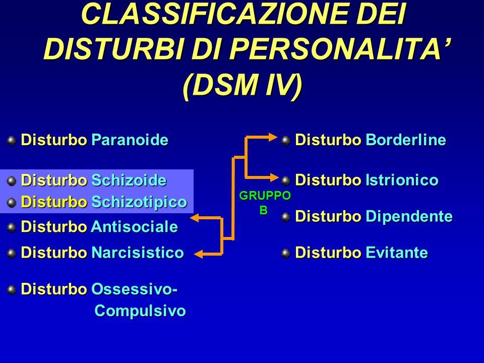 CLASSIFICAZIONE DEI DISTURBI DI PERSONALITA (DSM IV) Disturbo Paranoide Disturbo Paranoide Disturbo Schizoide Disturbo Schizoide Disturbo Schizotipico Disturbo Schizotipico Disturbo Antisociale Disturbo Antisociale Disturbo Narcisistico Disturbo Narcisistico Disturbo Borderline Disturbo Borderline Disturbo Istrionico Disturbo Istrionico Disturbo Dipendente Disturbo Dipendente Disturbo Evitante Disturbo Evitante Disturbo Ossessivo- Disturbo Ossessivo- Compulsivo Compulsivo GRUPPO C