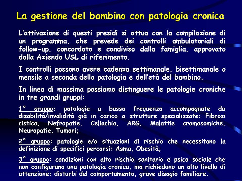 La gestione del bambino con patologia cronica Lattivazione di questi presidi si attua con la compilazione di un programma, che prevede dei controlli a