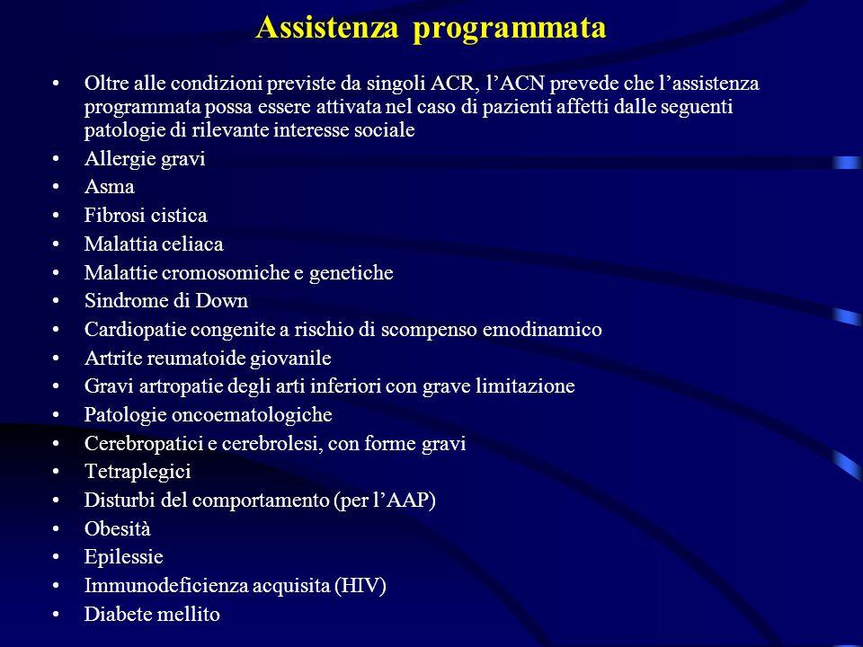 Assistenza programmata Oltre alle condizioni previste da singoli ACR, lACN prevede che lassistenza programmata possa essere attivata nel caso di pazie