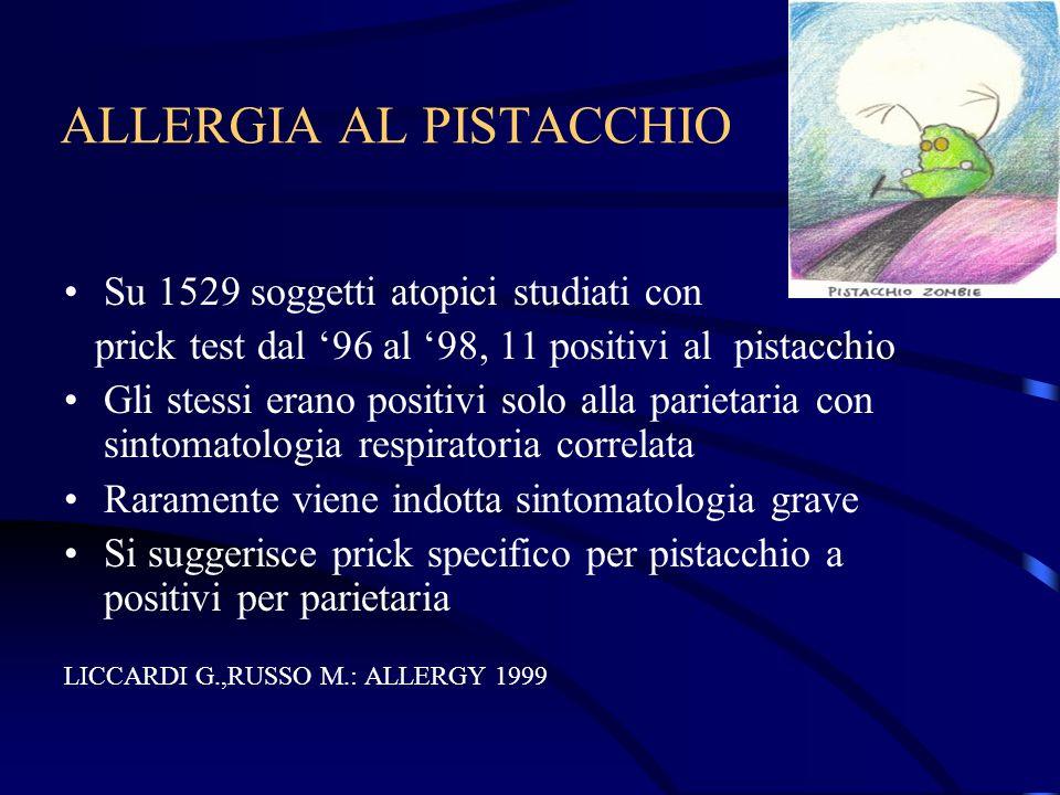 ALLERGIA AL PISTACCHIO Su 1529 soggetti atopici studiati con prick test dal 96 al 98, 11 positivi al pistacchio Gli stessi erano positivi solo alla pa