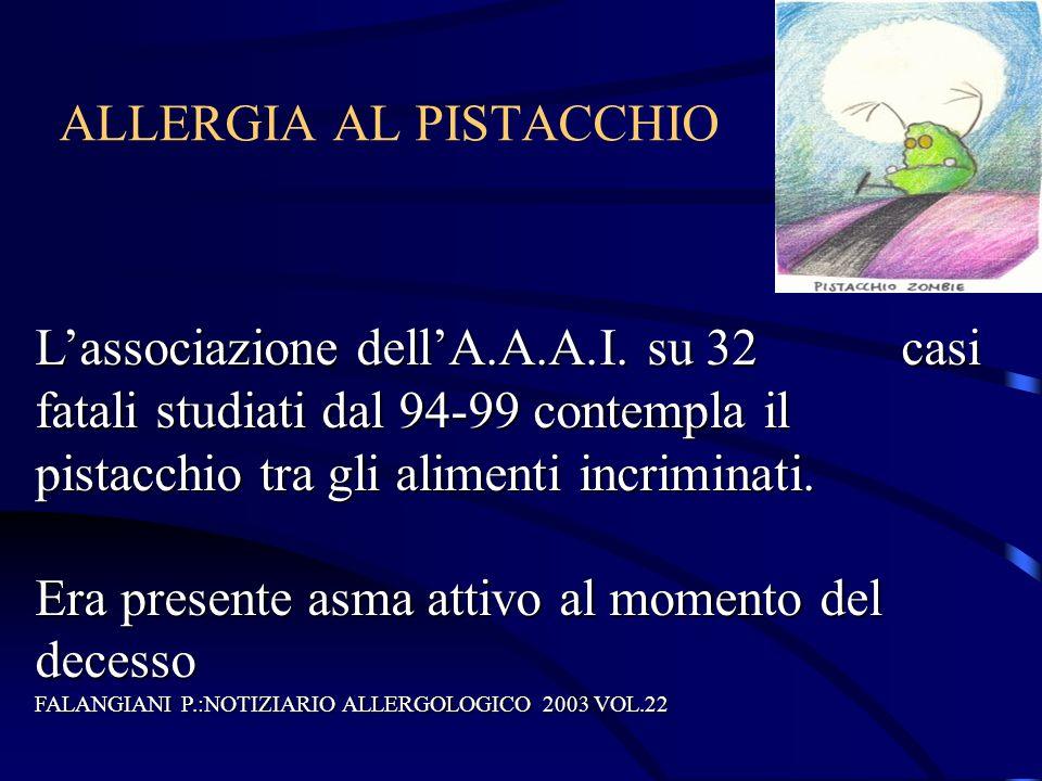 ALLERGIA AL PISTACCHIO Lassociazione dellA.A.A.I. su 32 casi fatali studiati dal 94-99 contempla il pistacchio tra gli alimenti incriminati. Era prese