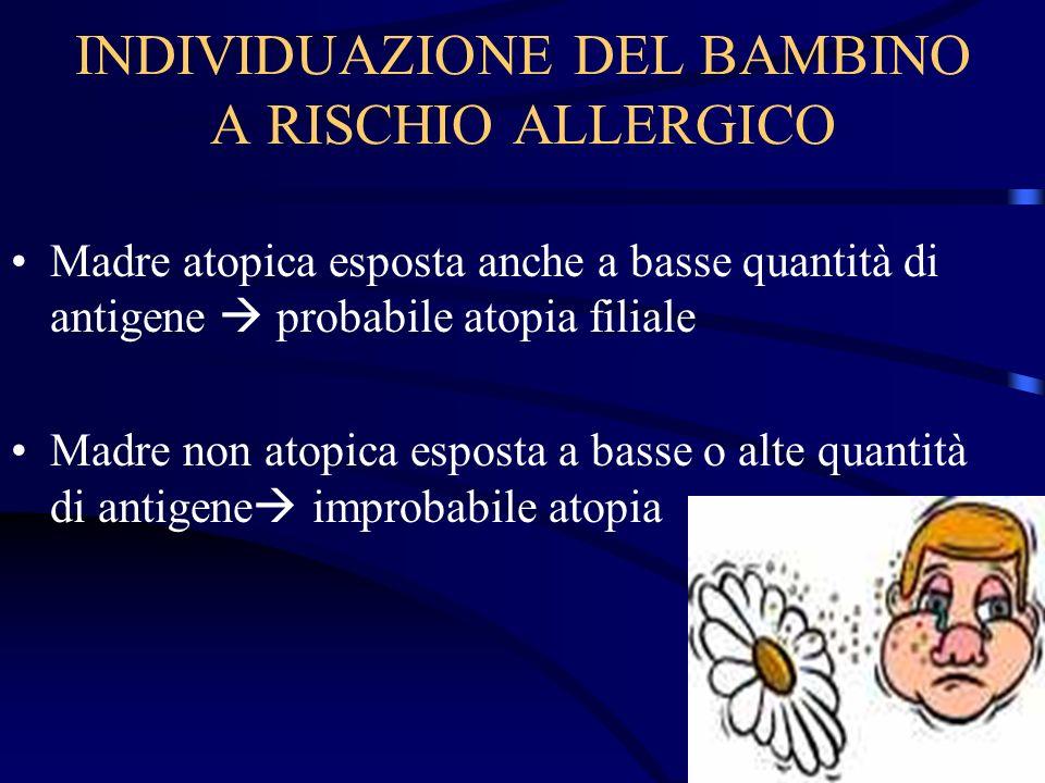 INDIVIDUAZIONE DEL BAMBINO A RISCHIO ALLERGICO Madre atopica esposta anche a basse quantità di antigene probabile atopia filiale Madre non atopica esp