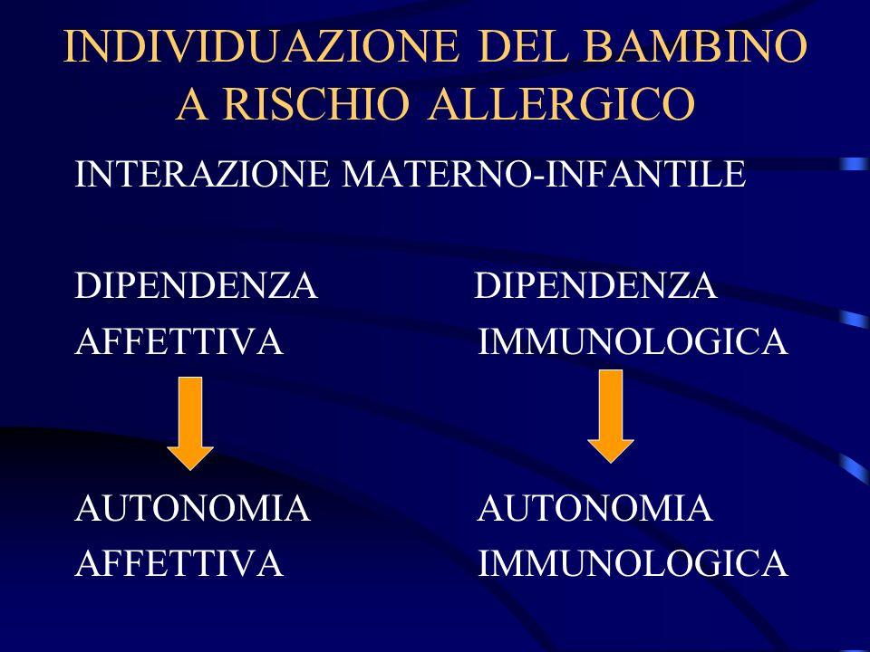 INDIVIDUAZIONE DEL BAMBINO A RISCHIO ALLERGICO INTERAZIONE MATERNO-INFANTILE DIPENDENZA AFFETTIVA IMMUNOLOGICA AUTONOMIA AFFETTIVA IMMUNOLOGICA