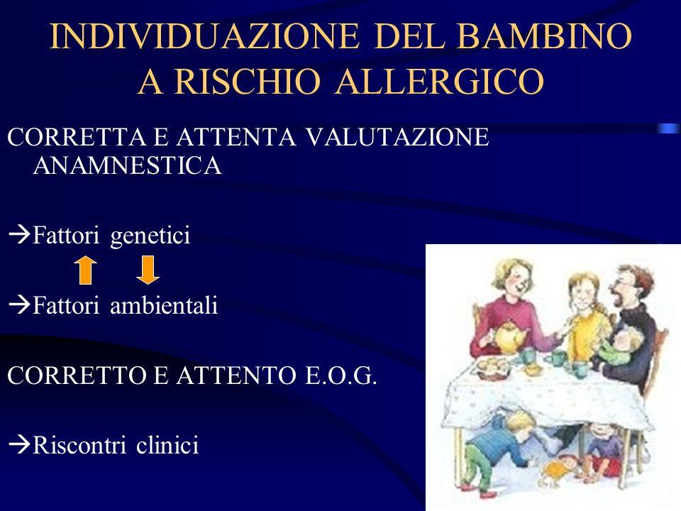 INDIVIDUAZIONE DEL BAMBINO A RISCHIO ALLERGICO CORRETTA E ATTENTA VALUTAZIONE ANAMNESTICA Fattori genetici Fattori ambientali CORRETTO E ATTENTO E.O.G