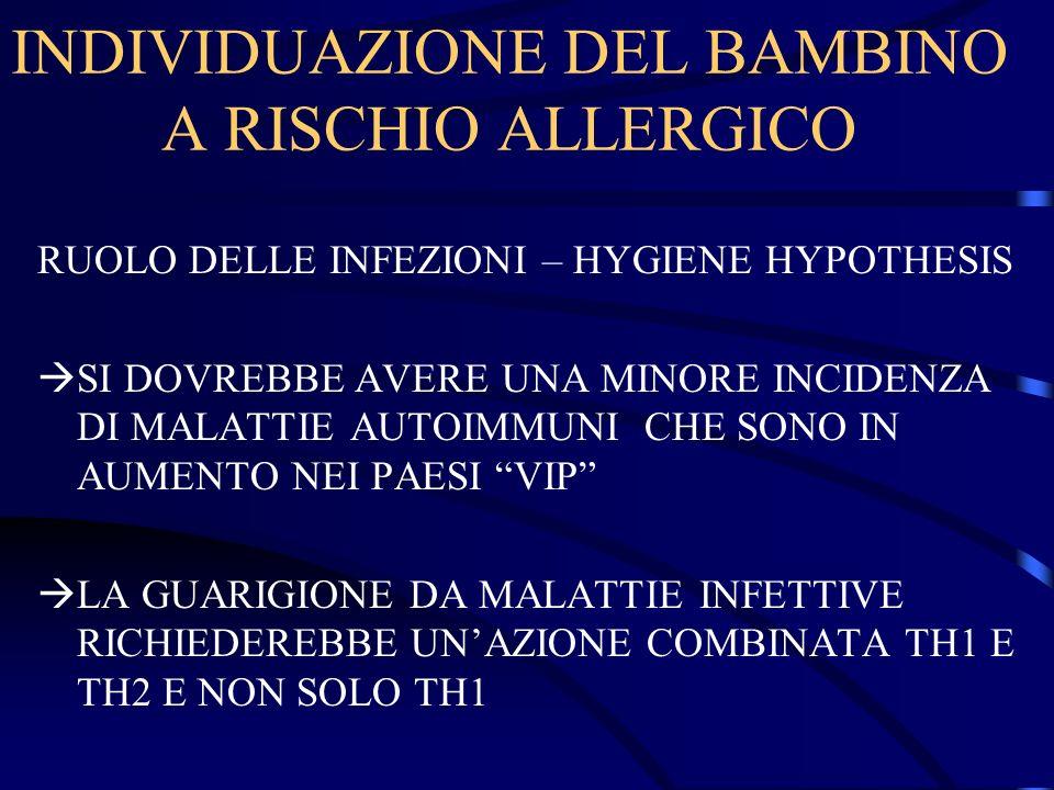 INDIVIDUAZIONE DEL BAMBINO A RISCHIO ALLERGICO RUOLO DELLE INFEZIONI – HYGIENE HYPOTHESIS SI DOVREBBE AVERE UNA MINORE INCIDENZA DI MALATTIE AUTOIMMUN