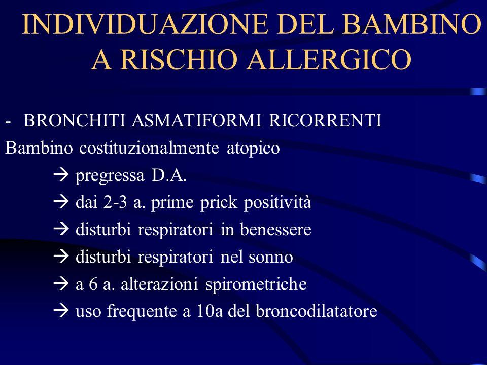 INDIVIDUAZIONE DEL BAMBINO A RISCHIO ALLERGICO -BRONCHITI ASMATIFORMI RICORRENTI Bambino costituzionalmente atopico pregressa D.A. dai 2-3 a. prime pr