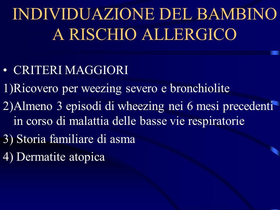INDIVIDUAZIONE DEL BAMBINO A RISCHIO ALLERGICO CRITERI MAGGIORI 1)Ricovero per weezing severo e bronchiolite 2)Almeno 3 episodi di wheezing nei 6 mesi