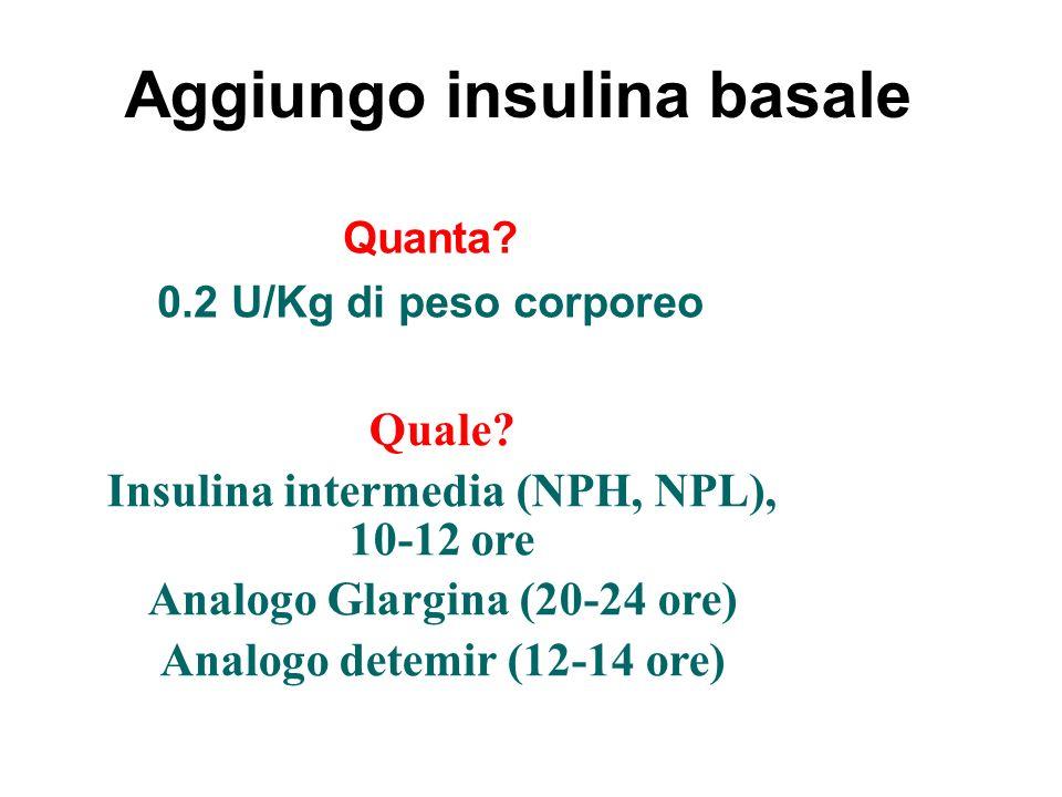 Aggiungo insulina basale Quanta? 0.2 U/Kg di peso corporeo Quale? Insulina intermedia (NPH, NPL), 10-12 ore Analogo Glargina (20-24 ore) Analogo detem