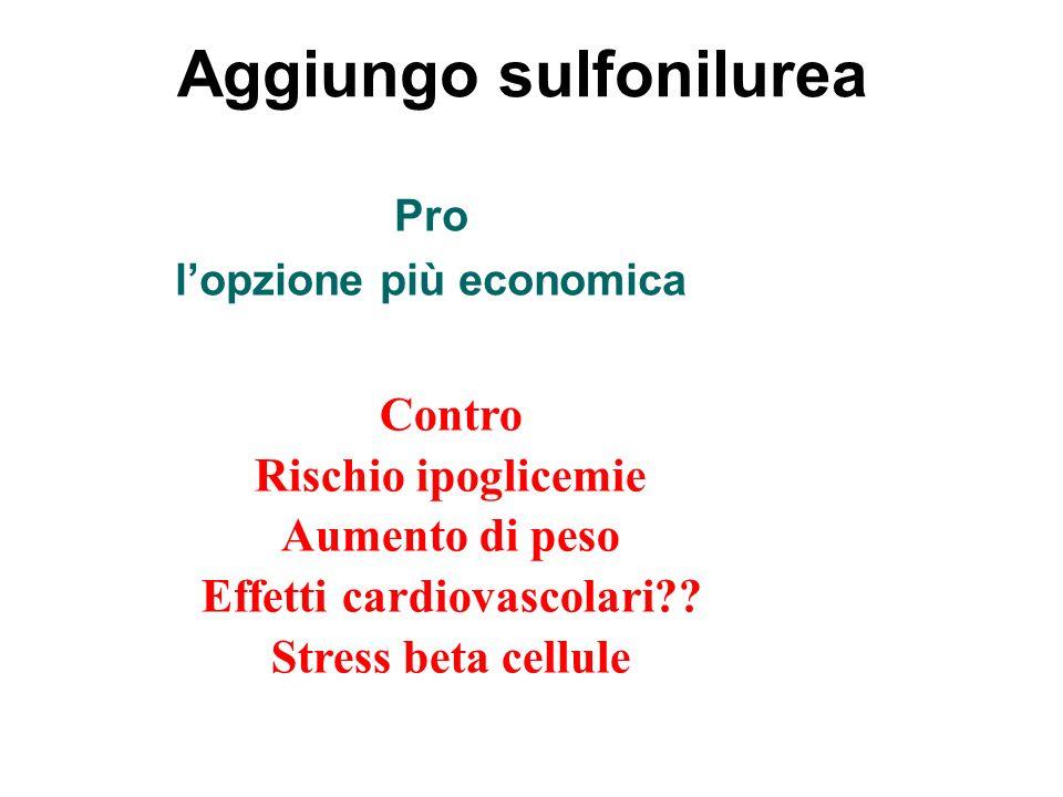 Aggiungo sulfonilurea Pro lopzione più economica Contro Rischio ipoglicemie Aumento di peso Effetti cardiovascolari?? Stress beta cellule