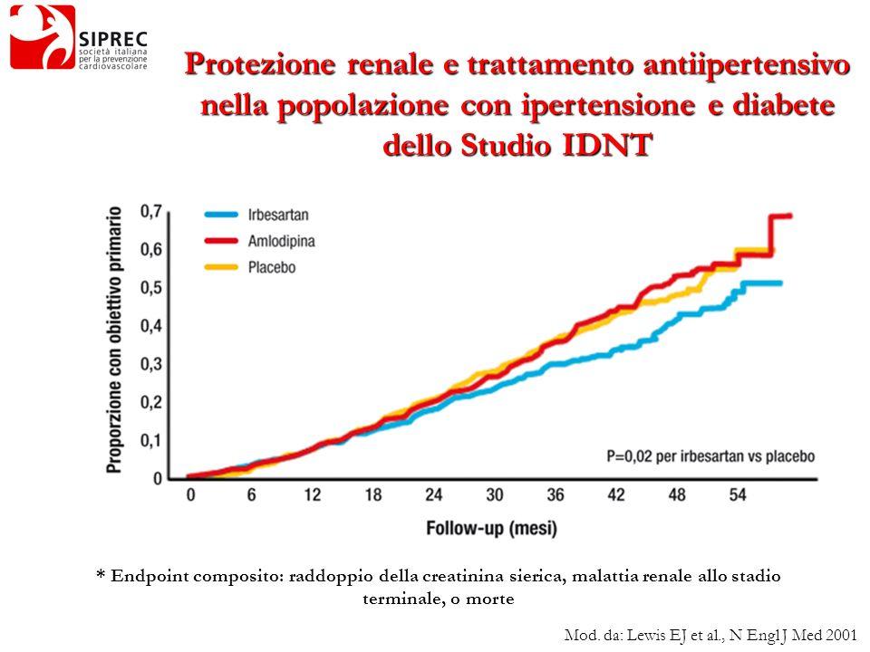 Protezione renale e trattamento antiipertensivo nella popolazione con ipertensione e diabete dello Studio IDNT * Endpoint composito: raddoppio della c