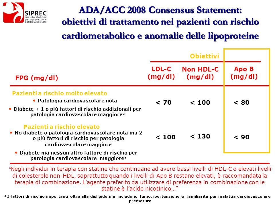 ADA/ACC 2008 Consensus Statement: obiettivi di trattamento nei pazienti con rischio cardiometabolico e anomalie delle lipoproteine Obiettivi FPG (mg/d