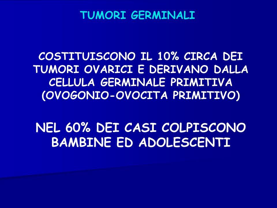 TUMORI GERMINALI COSTITUISCONO IL 10% CIRCA DEI TUMORI OVARICI E DERIVANO DALLA CELLULA GERMINALE PRIMITIVA (OVOGONIO-OVOCITA PRIMITIVO) NEL 60% DEI C