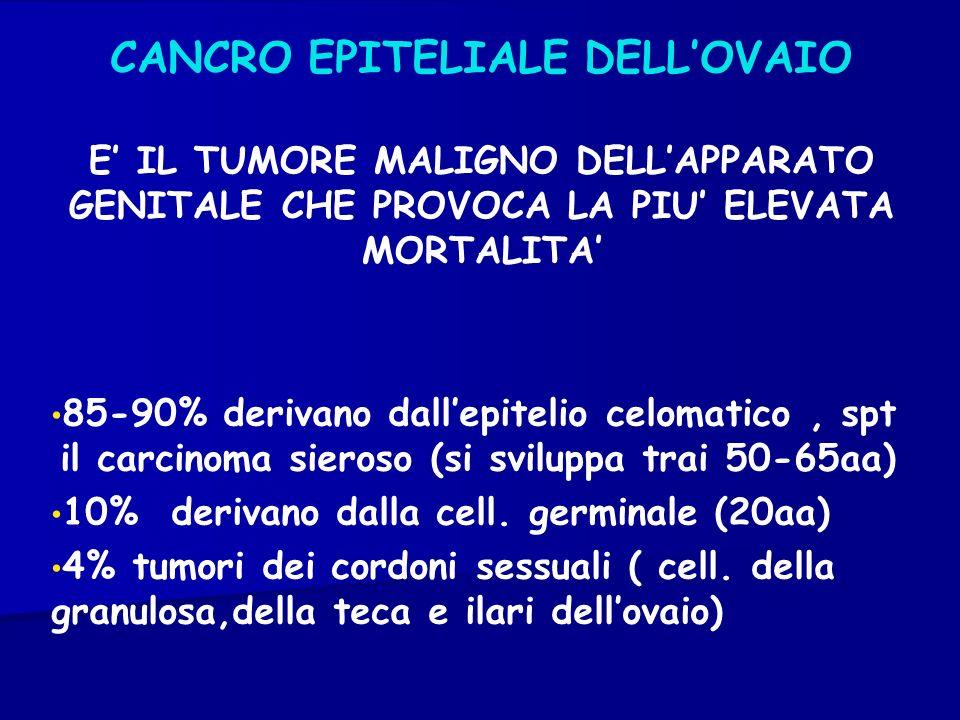 CANCRO EPITELIALE DELLOVAIO E IL TUMORE MALIGNO DELLAPPARATO GENITALE CHE PROVOCA LA PIU ELEVATA MORTALITA 85-90% derivano dallepitelio celomatico, sp