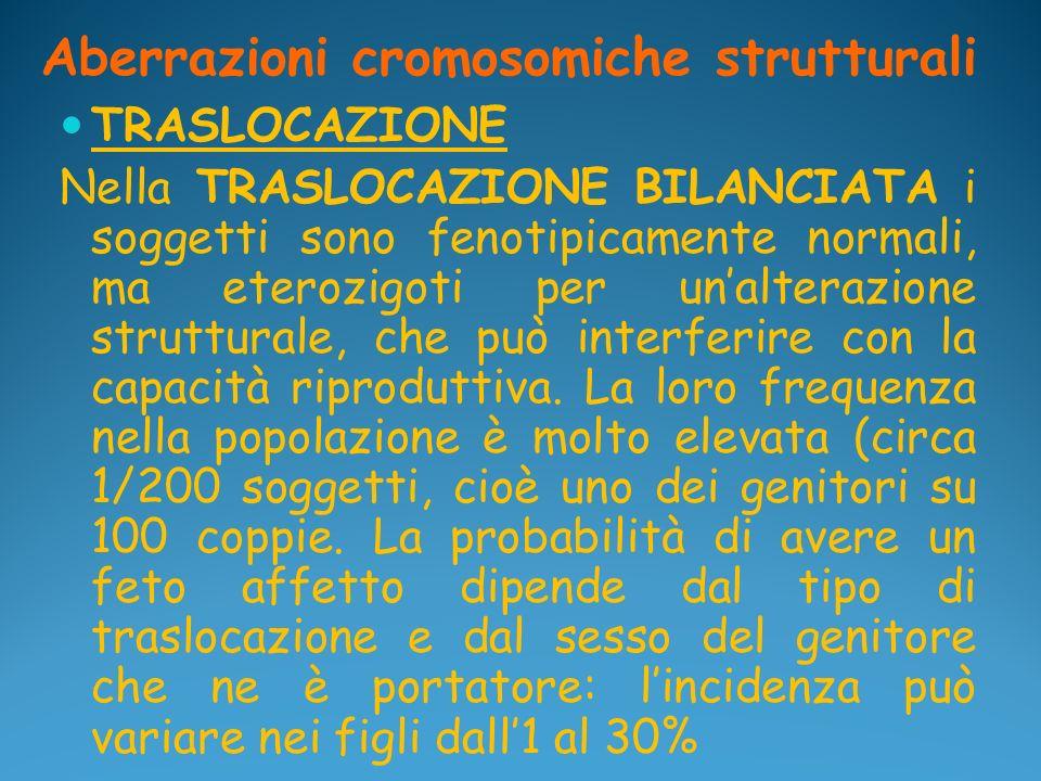 Aberrazioni cromosomiche strutturali TRASLOCAZIONE Nella TRASLOCAZIONE BILANCIATA i soggetti sono fenotipicamente normali, ma eterozigoti per unaltera
