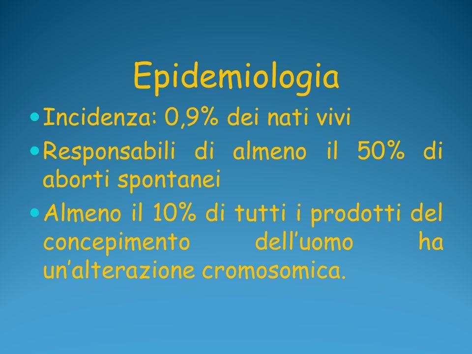 Epidemiologia Incidenza: 0,9% dei nati vivi Responsabili di almeno il 50% di aborti spontanei Almeno il 10% di tutti i prodotti del concepimento dellu