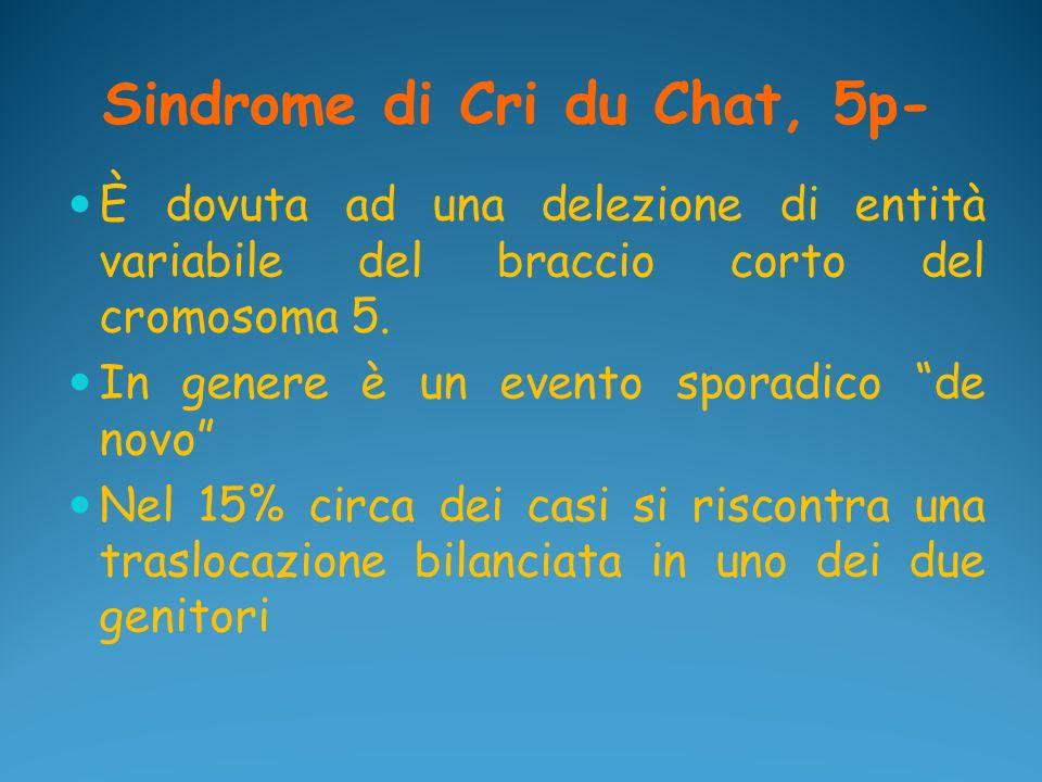 Sindrome di Cri du Chat, 5p- È dovuta ad una delezione di entità variabile del braccio corto del cromosoma 5. In genere è un evento sporadico de novo