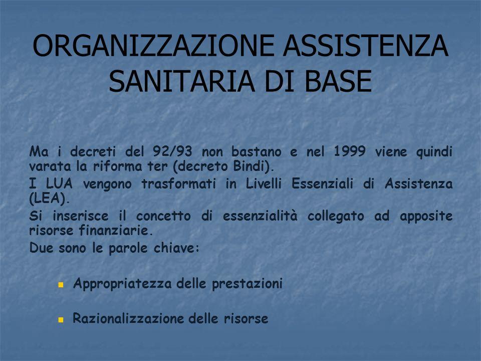 ORGANIZZAZIONE ASSISTENZA SANITARIA DI BASE Ma i decreti del 92/93 non bastano e nel 1999 viene quindi varata la riforma ter (decreto Bindi).