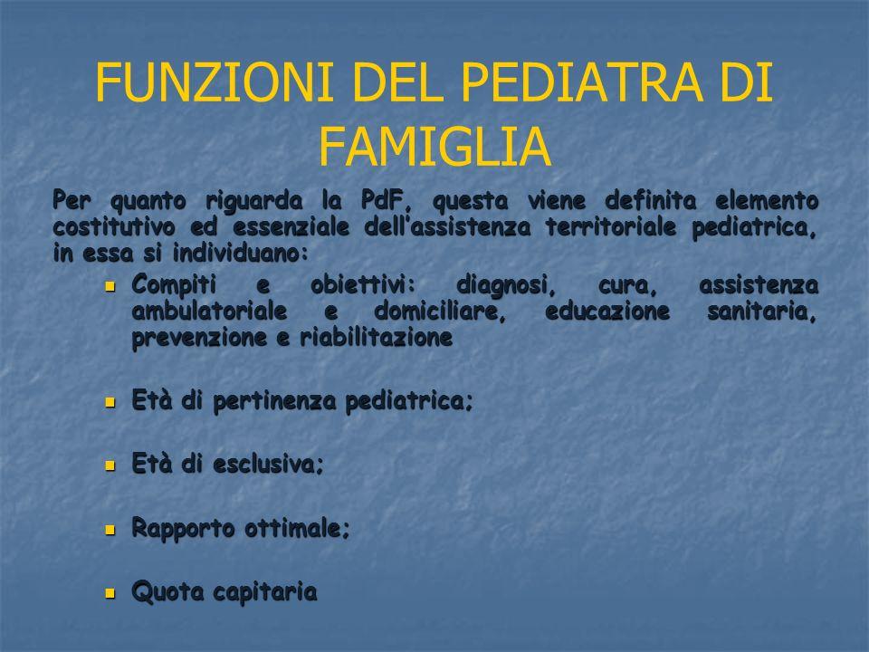 Per quanto riguarda la PdF, questa viene definita elemento costitutivo ed essenziale dellassistenza territoriale pediatrica, in essa si individuano: Compiti e obiettivi: diagnosi, cura, assistenza ambulatoriale e domiciliare, educazione sanitaria, prevenzione e riabilitazione Compiti e obiettivi: diagnosi, cura, assistenza ambulatoriale e domiciliare, educazione sanitaria, prevenzione e riabilitazione Età di pertinenza pediatrica; Età di pertinenza pediatrica; Età di esclusiva; Età di esclusiva; Rapporto ottimale; Rapporto ottimale; Quota capitaria Quota capitaria