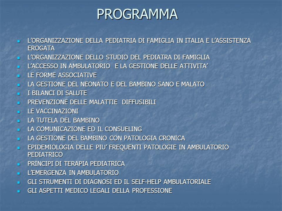 PIANO DELLA LEZIONE ORGANIZZAZIONE DELLA PEDIATRIA DI FAMIGLIA IN ITALIA E LASSISTENZA EROGATA ORGANIZZAZIONE DELLA PEDIATRIA DI FAMIGLIA IN ITALIA E LASSISTENZA EROGATA LORGANIZZAZIONE DELLO STUDIO DEL PEDIATRA DI FAMIGLIA LORGANIZZAZIONE DELLO STUDIO DEL PEDIATRA DI FAMIGLIA LACCESSO IN AMBULATORIO E LA GESTIONE DELLE ATTIVITA LACCESSO IN AMBULATORIO E LA GESTIONE DELLE ATTIVITA LE FORME ASSOCIATIVE LE FORME ASSOCIATIVE GLI STRUMENTI DI DIAGNOSI ED IL SELF HELP AMBULATORIALE GLI STRUMENTI DI DIAGNOSI ED IL SELF HELP AMBULATORIALE