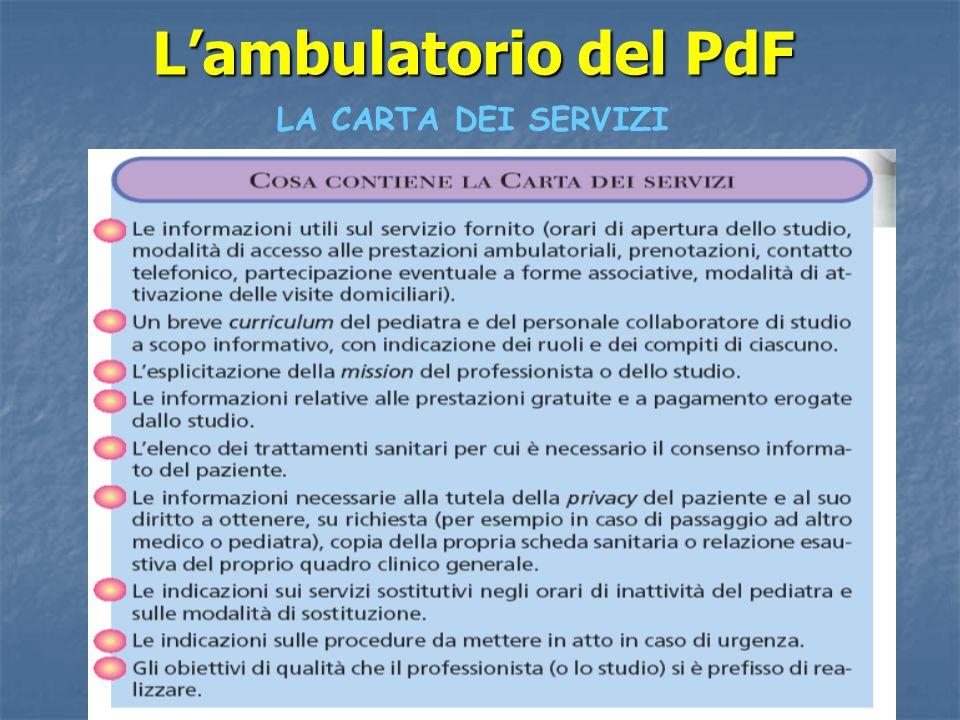 Lambulatorio del PdF LA CARTA DEI SERVIZI