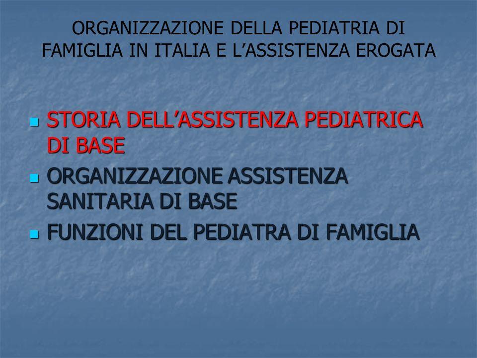 ORGANIZZAZIONE DELLA PEDIATRIA DI FAMIGLIA IN ITALIA E LASSISTENZA EROGATA STORIA DELLASSISTENZA PEDIATRICA DI BASE ORGANIZZAZIONE ASSISTENZA SANITARIA DI BASE FUNZIONI DEL PEDIATRA DI FAMIGLIA FUNZIONI DEL PEDIATRA DI FAMIGLIA
