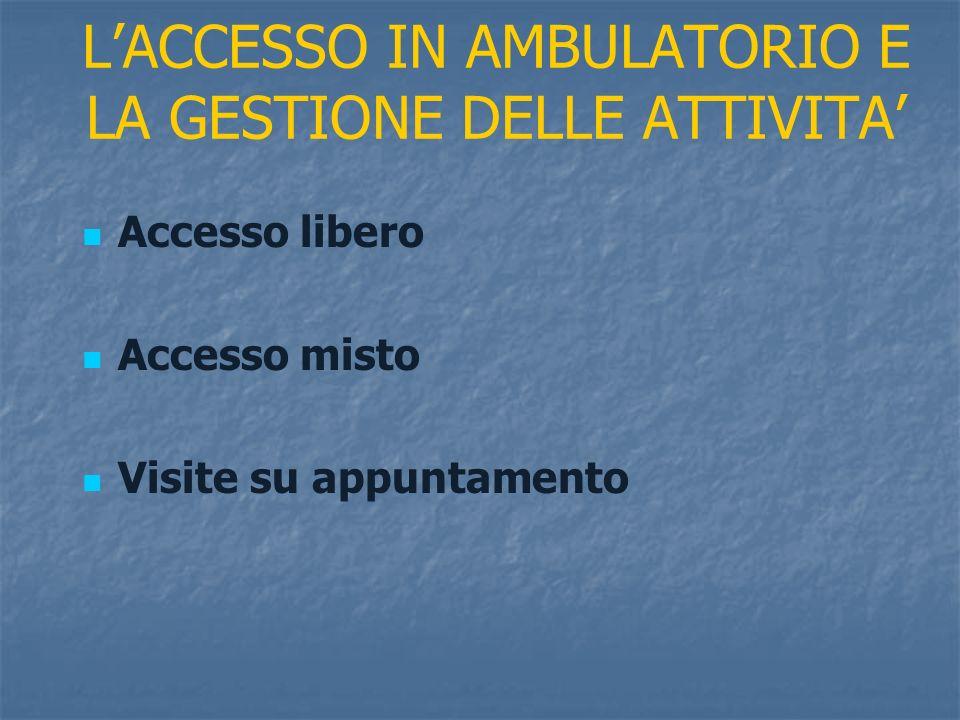 LACCESSO IN AMBULATORIO E LA GESTIONE DELLE ATTIVITA Accesso libero Accesso misto Visite su appuntamento