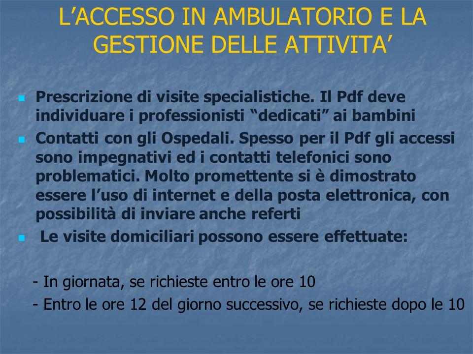 LACCESSO IN AMBULATORIO E LA GESTIONE DELLE ATTIVITA Prescrizione di visite specialistiche.