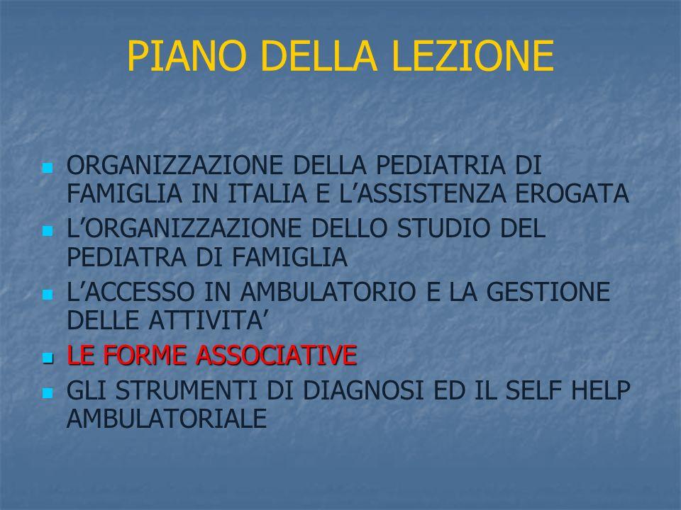 PIANO DELLA LEZIONE ORGANIZZAZIONE DELLA PEDIATRIA DI FAMIGLIA IN ITALIA E LASSISTENZA EROGATA LORGANIZZAZIONE DELLO STUDIO DEL PEDIATRA DI FAMIGLIA LACCESSO IN AMBULATORIO E LA GESTIONE DELLE ATTIVITA LE FORME ASSOCIATIVE LE FORME ASSOCIATIVE GLI STRUMENTI DI DIAGNOSI ED IL SELF HELP AMBULATORIALE