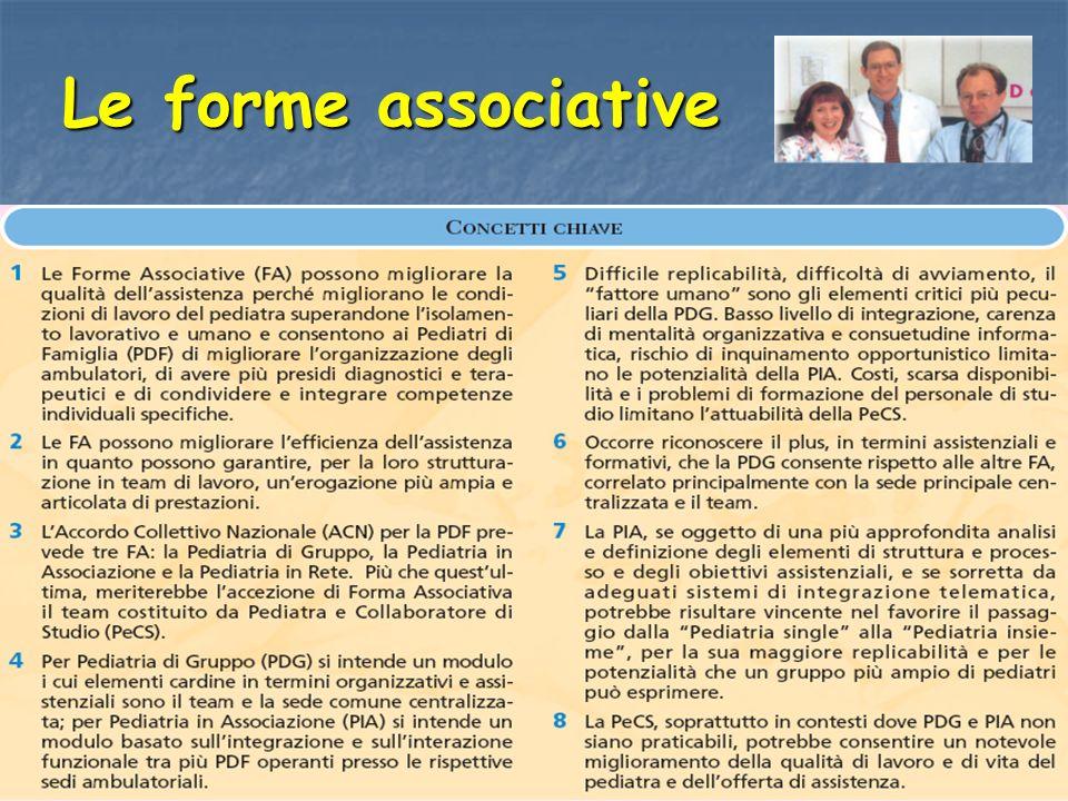 Le forme associative