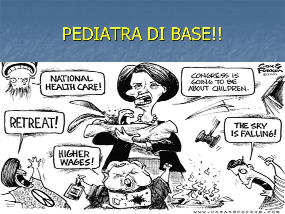 ORGANIZZAZIONE DELLA PEDIATRIA DI FAMIGLIA IN ITALIA E LASSISTENZA EROGATA STORIA DELLASSISTENZA PEDIATRICA DI BASE STORIA DELLASSISTENZA PEDIATRICA DI BASE ORGANIZZAZIONE ASSISTENZA SANITARIA DI BASE ORGANIZZAZIONE ASSISTENZA SANITARIA DI BASE FUNZIONI DEL PEDIATRA DI BASE FUNZIONI DEL PEDIATRA DI BASE
