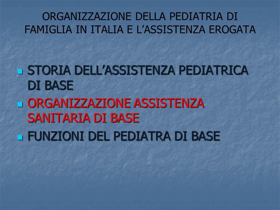 PIANO DELLA LEZIONE ORGANIZZAZIONE DELLA PEDIATRIA DI FAMIGLIA IN ITALIA E LASSISTENZA EROGATA LORGANIZZAZIONE DELLO STUDIO DEL PEDIATRA DI FAMIGLIA LACCESSO IN AMBULATORIO E LA GESTIONE DELLE ATTIVITA LE FORME ASSOCIATIVE GLI STRUMENTI DI DIAGNOSI ED IL SELF HELP AMBULATORIALE GLI STRUMENTI DI DIAGNOSI ED IL SELF HELP AMBULATORIALE