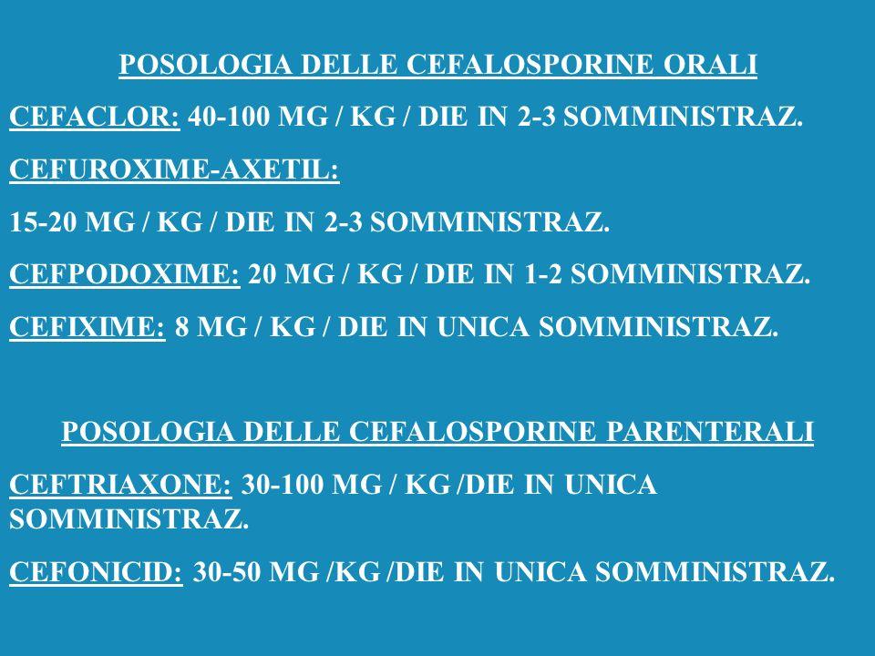 POSOLOGIA DELLE PENICILLINE SEMISINTETICHE AD AMPIO SPETTRO DAZIONE AMOXICILLINA: 50-100 MG / KG / DIE IN 2-3 SOMMINISTRAZIONI AMOXICILLINA-ACIDO CLAV