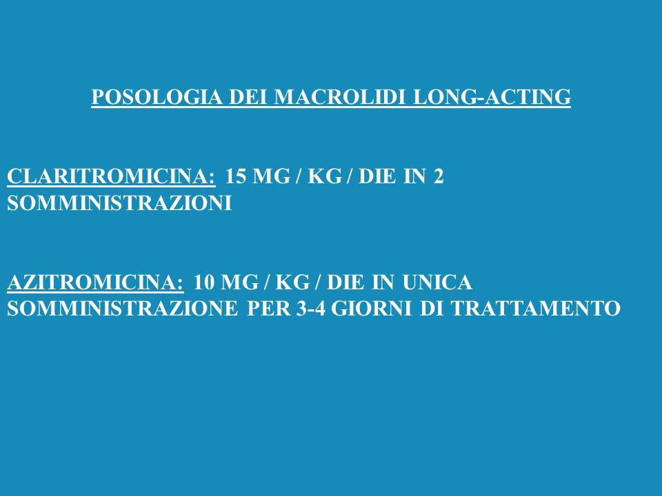 POSOLOGIA DELLE CEFALOSPORINE ORALI CEFACLOR: 40-100 MG / KG / DIE IN 2-3 SOMMINISTRAZ. CEFUROXIME-AXETIL: 15-20 MG / KG / DIE IN 2-3 SOMMINISTRAZ. CE