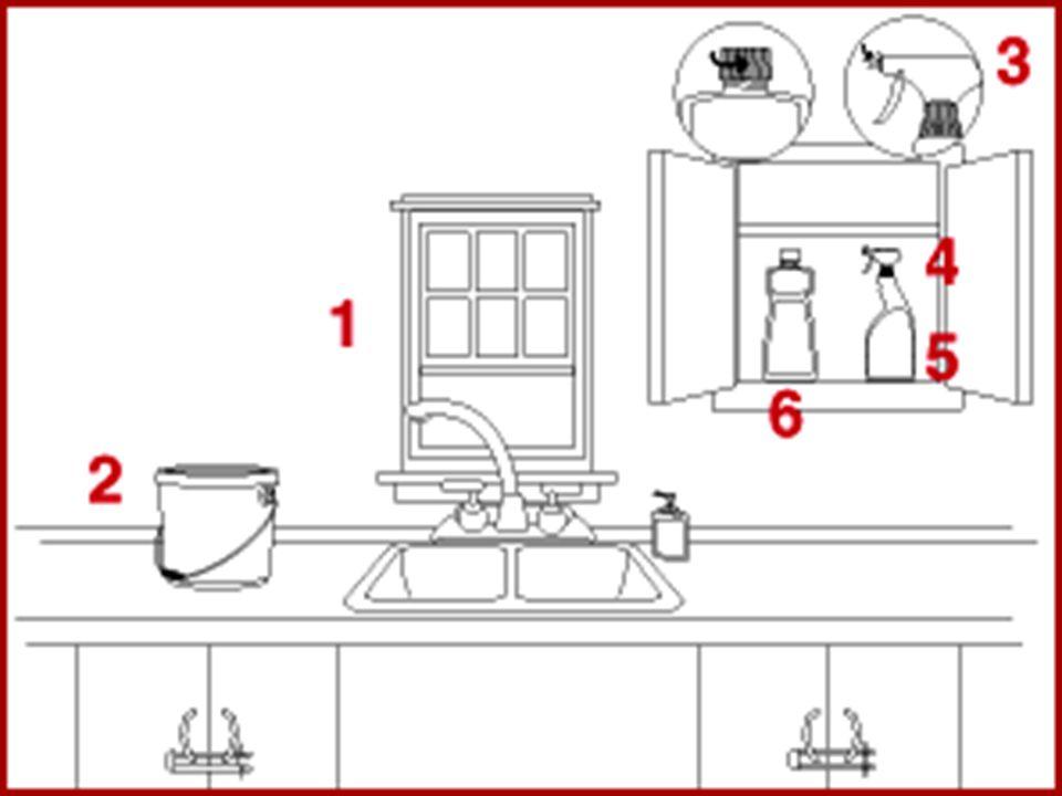 - La maggior parte avviene in cucina - Agenti liquidi - Acqua corrente eccessivamente calda - Pentole - Caffettiere, etc Superfici fonti di calore -Fe
